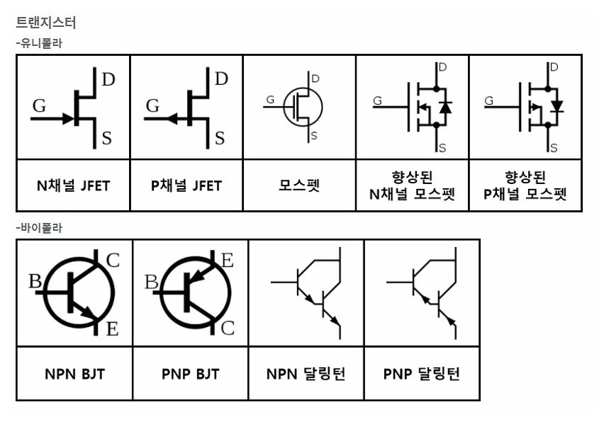 트랜지스터 기호