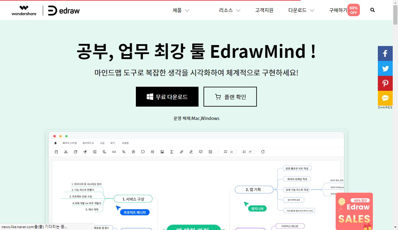 EdrawMind