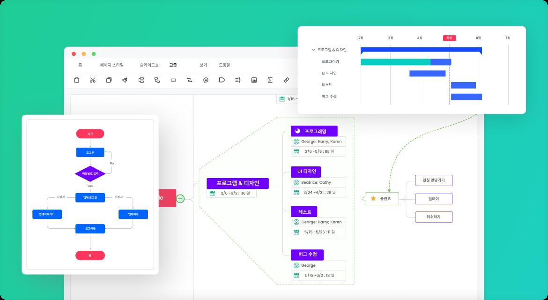 프로젝트 마인드맵